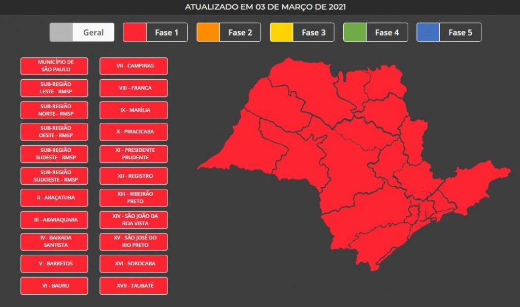 Cidades - Com piora da pandemia, cidades da região regridem para a Fase Vermelha